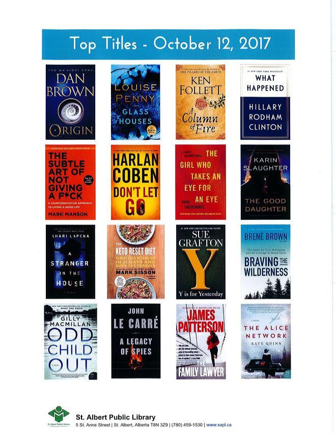 Bestsellers 10 12 2017