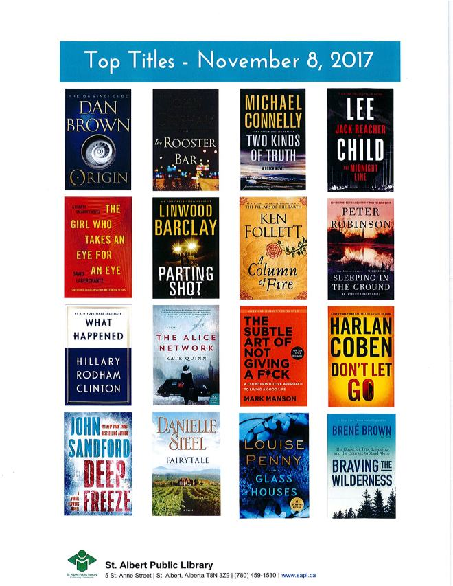 Bestsellers 11 08 2017