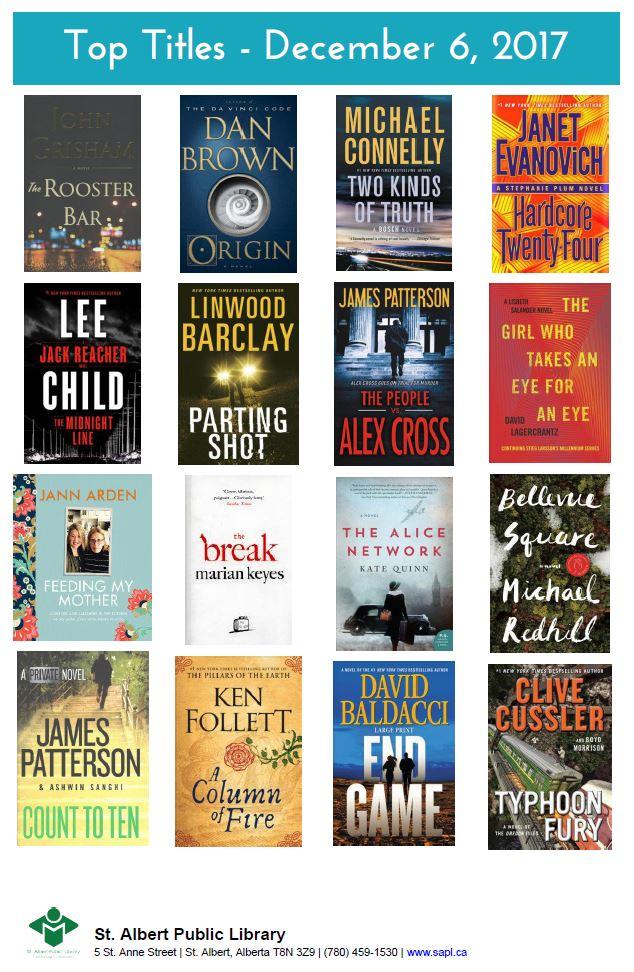 Bestsellers 12 06 2017